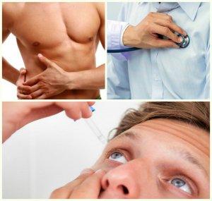 Contraindications of Priligy