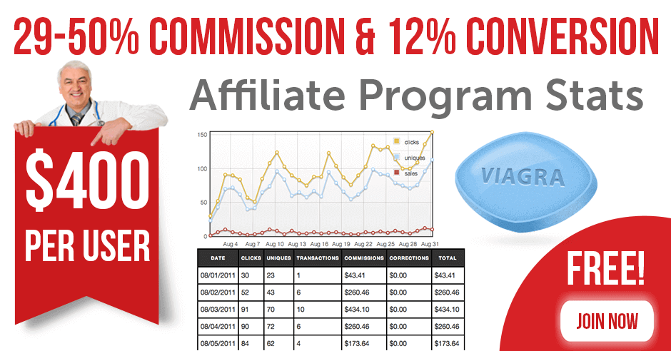 Generic Viagra Affiliate Program Statistic Tracking